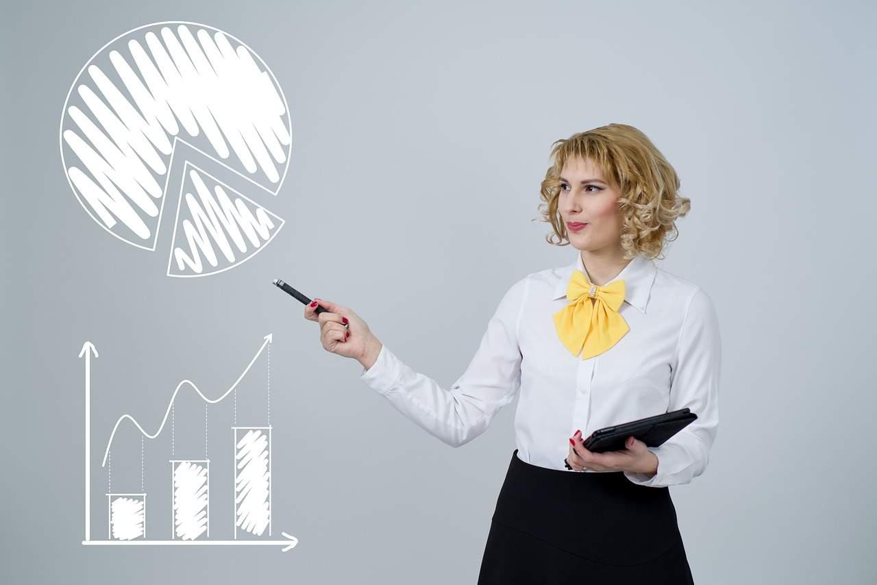 e-commerce market analysis